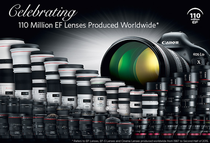 Canon EF line of lenses
